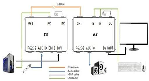 G-H DV-ER50T R
